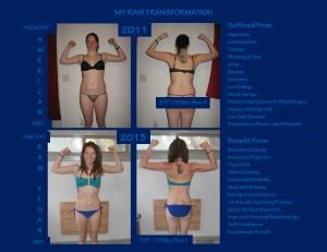 raw transformation